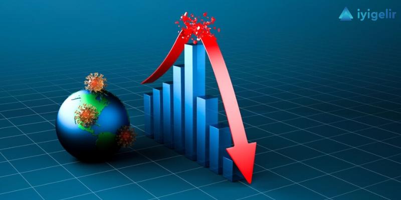 corona virüs finansal piyasaları nasıl etkiledi