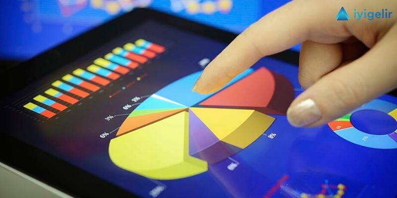 4-Yatırım Portföyünü Çeşitlendir